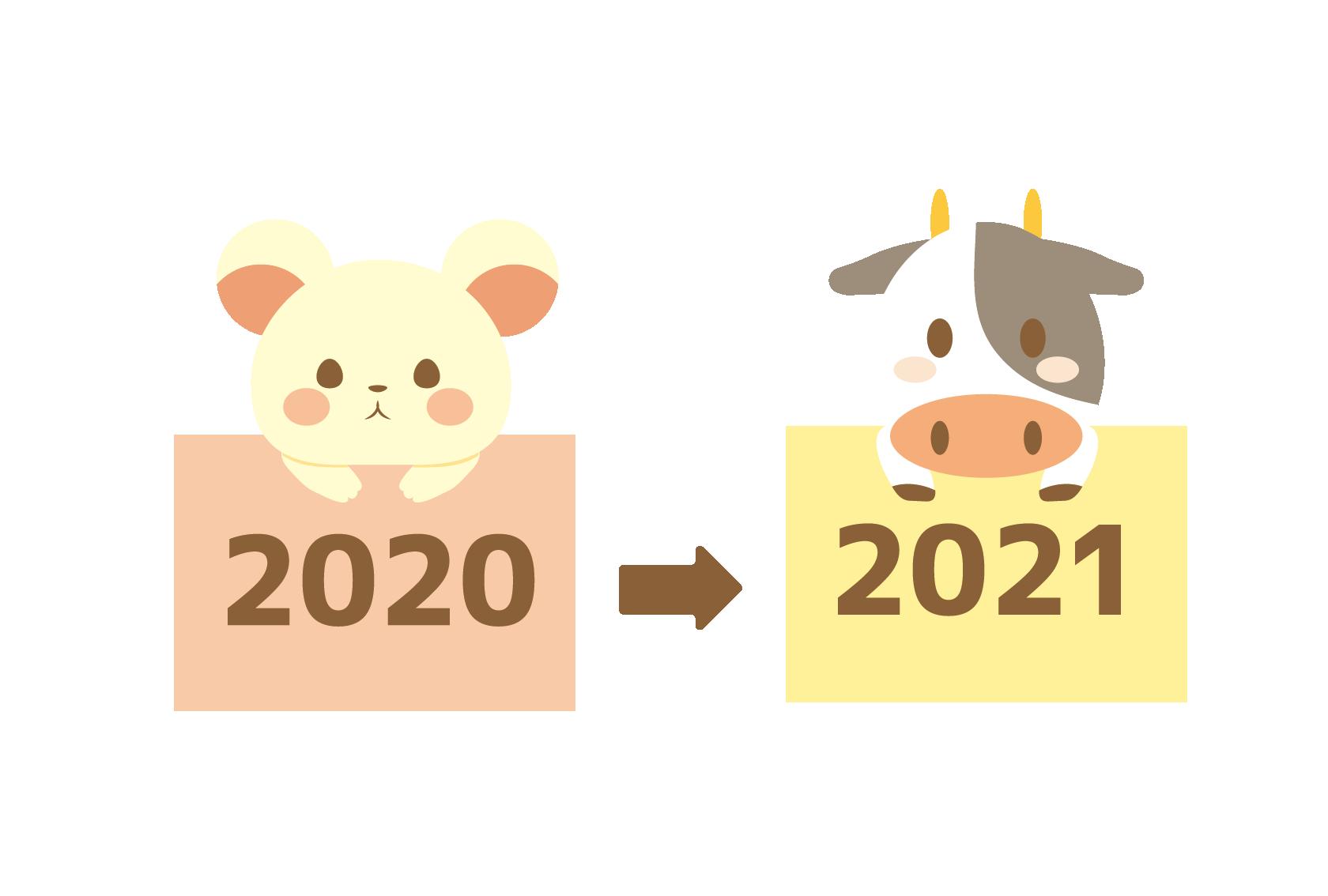 2020年仕事納め